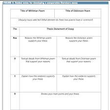 strategies for teaching literary analysis