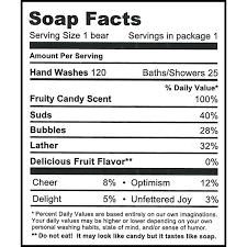 scented gummy bear soap pina colada