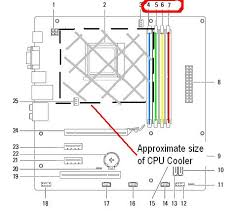 inspiron 570 ultimate uber upgrade guide including overclocking 4 dimm 1 most likely could be affected by large cpu cooler