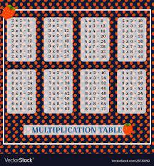 Multiplication Table Desktop Poster Strawberry Vector Image