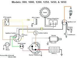 chelsea pto wiring diagram wiring diagram for you • parker boat wiring diagram wiring diagram schematics rh ksefanzone com chelsea pto wiring diagram 96 international