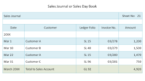 Personal Journals For Sale Sales Journal Sales Day Book Double Entry Bookkeeping