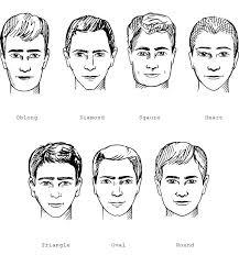 How To Choose Eyeglass For Men