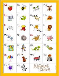 Alphabet Sounds Chart Alphabet Sounds Phonics Activities