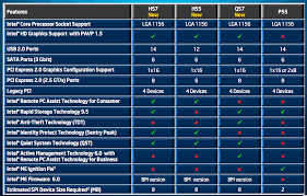 Intel Chipset Chart 41 Unexpected Chipset Chart