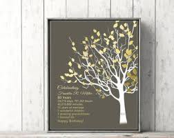 80th birthday gift personalized art birthday gift mom dad grandma faux gold tree print birthday any year birthday sign customized