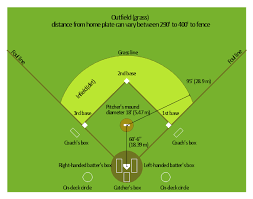 baseball field sample   baseball field schema   baseball diagram    baseball field diagram  colored baseball field