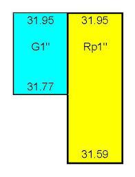 Rp Vs G Screw Thread Interchangeability Karthik Kumarasamy
