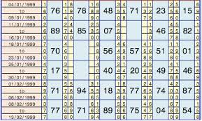 Main Chart 20 Punctual Number Chart Mumbai Chart