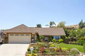 Duplex For Sale In Riverside Ca