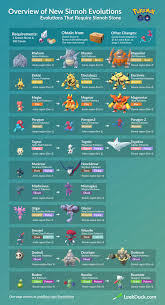 Pokemon Chart Gen 4