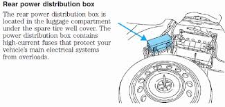 2003 lincoln ls fuse diagram solved diagram for fuse box in a 2003 lincoln ls v6 fixya clifford224 577 gif