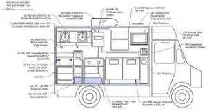 similiar a lorry diagram keywords food truck diagrams for inspection roadfood com discussion board
