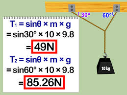 calculate tension in physics