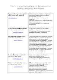 ОФОРМЛЕНИЕ ДОКУМЕНТОВ Волжский институт экономики Примерные темы магистерских диссертаций