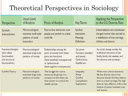 instructions for application papers sociological edu essay theoretical perspectives in sociology essay rubric