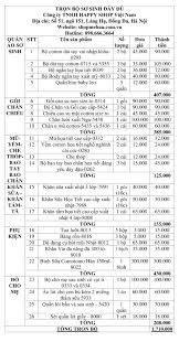 Trọn bộ sơ sinh tiêu chuẩn dành cho bé trai hè - Free ship -  www.shopmebau.com.vn