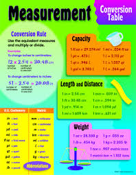 table chart for kids. Measurement-conversion-table-learning-chart Table Chart For Kids F