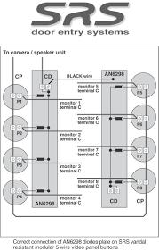 with srs vr panel, london, uk 2015 nissan rogue radio wiring diagram at Srs Wiring Diagram
