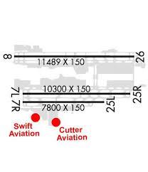 Airport Fbo Info For Kphx Phoenix Sky Harbor Intl Phoenix Az