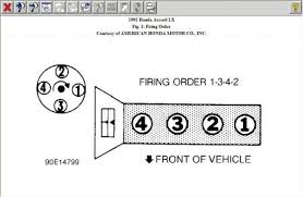 distributor firing order four cylinder front wheel drive 1992 Honda Accord Wiring Diagram test your electric air control valve and also see below for the firing order 1992 honda accord wiring diagram pdf