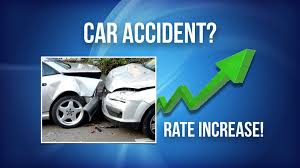 free car insurance quotes find auto insurance rates you