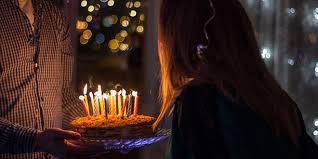 10 Originelle Geburtstagswünsche Auf Englisch Aba Journal
