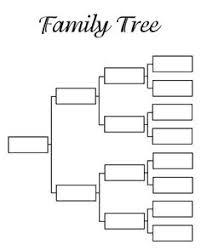 Genealogy Form Templates 85 Best Family Tree Templates Images Family Trees Templates