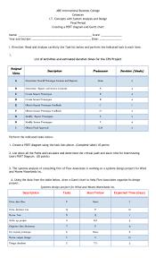 Gantt Pert Chart Activities