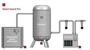 smart guard no loss drain valve smart guard pro installation diagram
