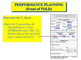 Ppt Takeoff And Landing Data Told Cards For C12 R T3 F3