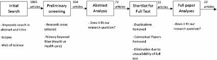apa style analysis paper