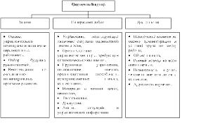 Методы оценки персонала Оценка персонала как система Методы оценки персонала