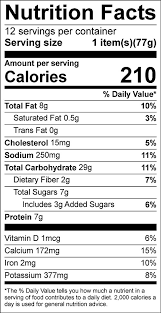 Whole Wheat Bread Food Nutrition Facts Label Cooperative Extension