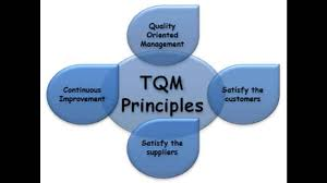 essay on total quality management words