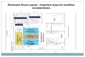Designing A Modern Surgical Facility  ScienceDirectOperating Room Hvac Design