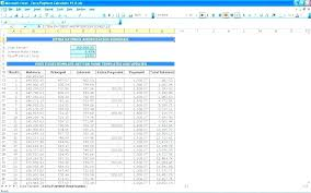 Calculate And Display Loan Ization Schedule Classes Calculator Debt