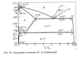 Реферат Черные металлы в конструкциях РЭС ru Реферат Черные металлы в конструкциях РЭС
