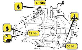 peugeot 206 manual gearbox filling plug wiring diagram for you • can you advise i have a 1999 1 9td and want to drain refill my gear rh justanswer com 2005 peugeot peugeot 206 user manual