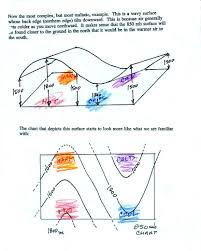 Constant Pressure Chart Definition Lecture 9 Upper Level Charts