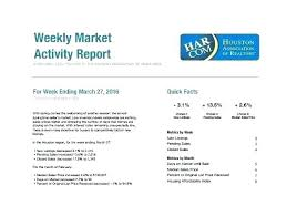 Weekly Marketing Report Template End Of Year Marketing Report Template