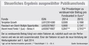 Hannover Rück-Gruppe - Vergütung des Vorstands