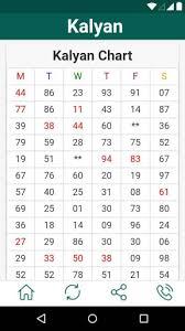 52 Exact Satta Matka Full Chart