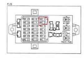 subaru impreza fuse box diagram subaru image 1999 subaru fuse diagram 1999 auto wiring diagram schematic on subaru impreza fuse box diagram