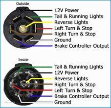 7 pole rv wire diagram wiring diagrams favorites pollak wiring diagram electrical wiring diagram 7 pin rv trailer wiring diagram 7 pole rv wire diagram