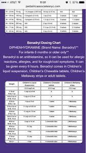 Children S Chewable Benadryl Dosage Chart Childrens Benadryl Dosing Chart