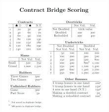 Contract Bridge Scoring Chart Best Printable Bridge Tallies Brad Website