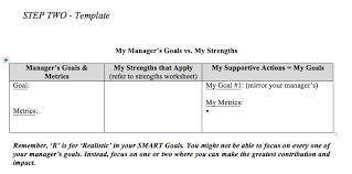 Personal Assistant Job Description Interesting SMART Goals Performance Objectives For Assistants The Evolving EA