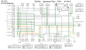 yerf dog 150 wiring diagram falcon ignition switch wire 6 endearing enchanting gy6 engine