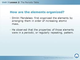 Unit 3 Lesson 2 The Periodic Table - ppt download